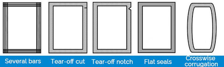 Diversos tipos del bolso de bolsita que empaquetan machine.jpg